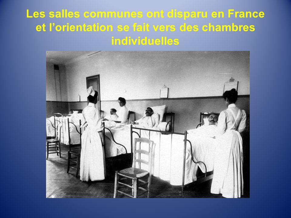 Les salles communes ont disparu en France et l'orientation se fait vers des chambres individuelles
