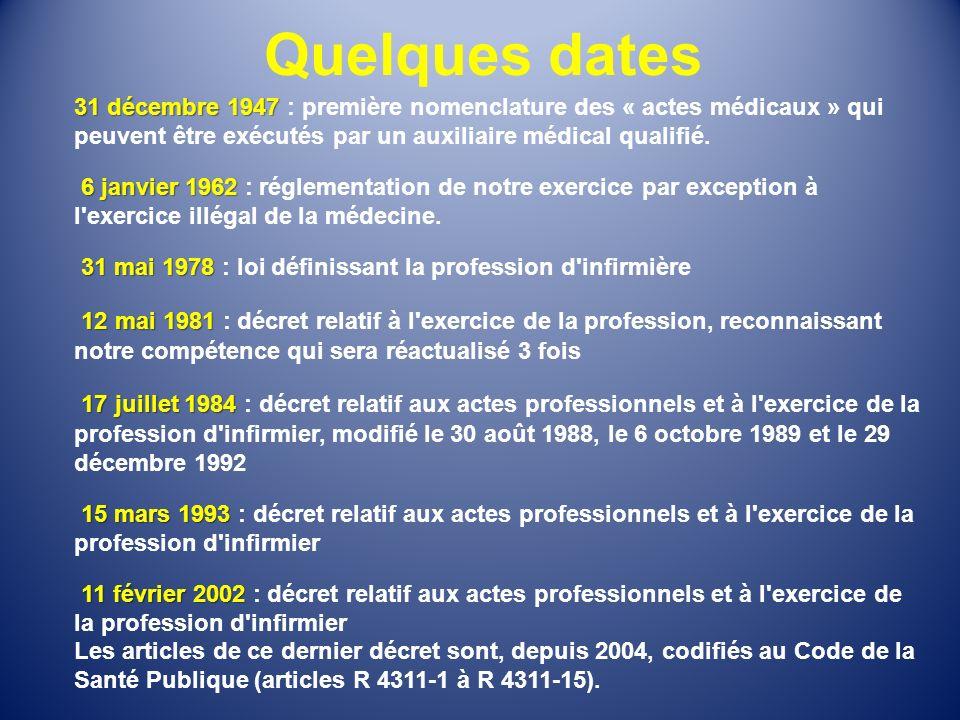 Quelques dates. 31 décembre 1947 : première nomenclature des « actes médicaux » qui peuvent être exécutés par un auxiliaire médical qualifié.