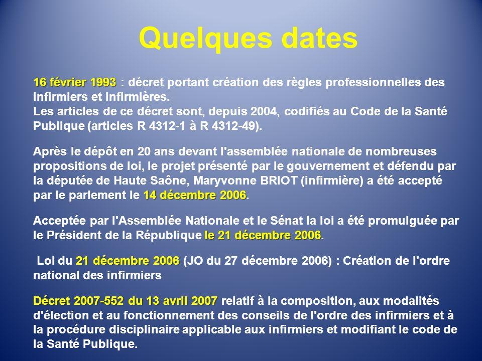 Quelques dates.