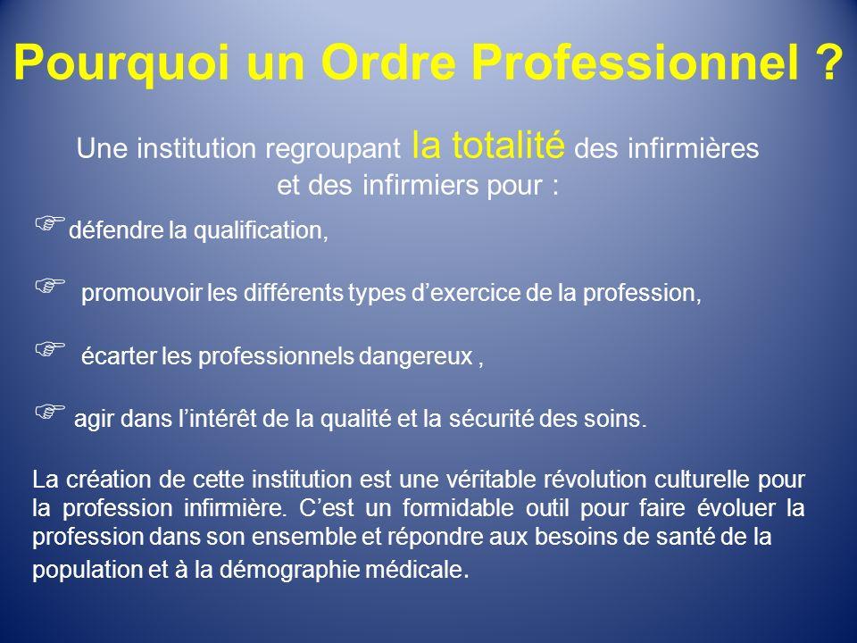 Pourquoi un Ordre Professionnel