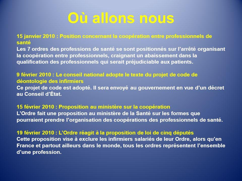 Où allons nous 15 janvier 2010 : Position concernant la coopération entre professionnels de santé.