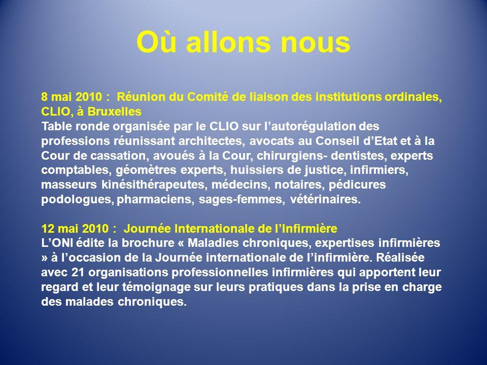 Où allons nous 8 mai 2010 : Réunion du Comité de liaison des institutions ordinales, CLIO, à Bruxelles.