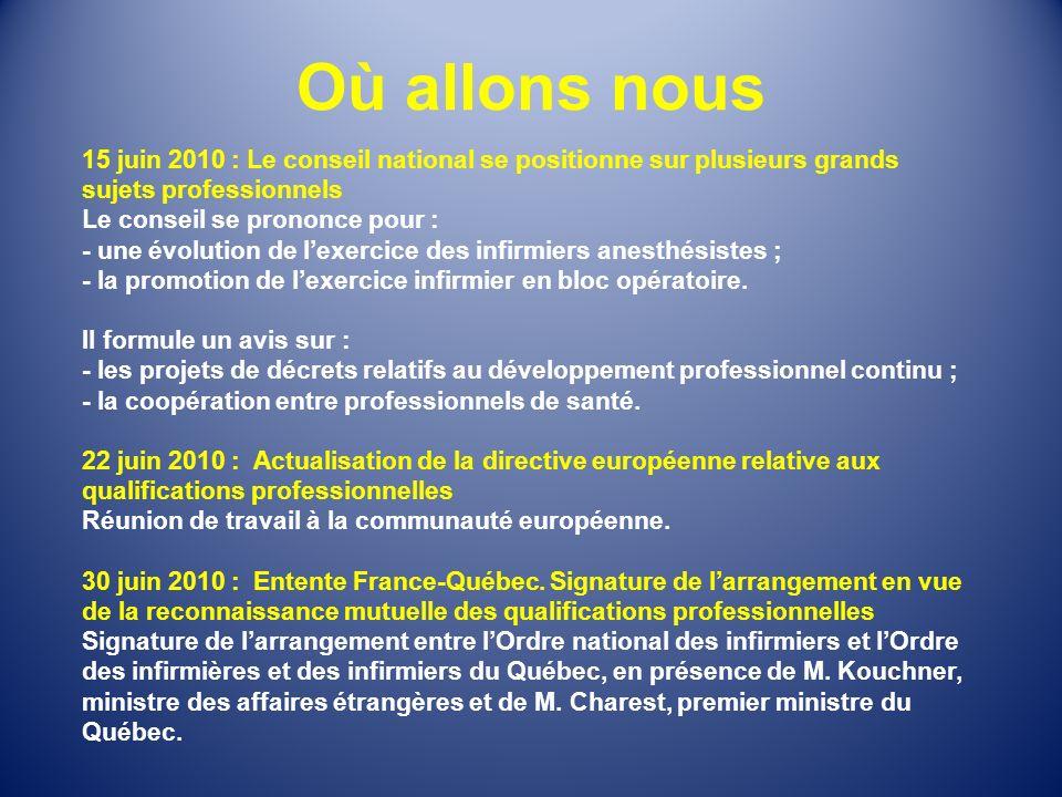 Où allons nous 15 juin 2010 : Le conseil national se positionne sur plusieurs grands sujets professionnels.