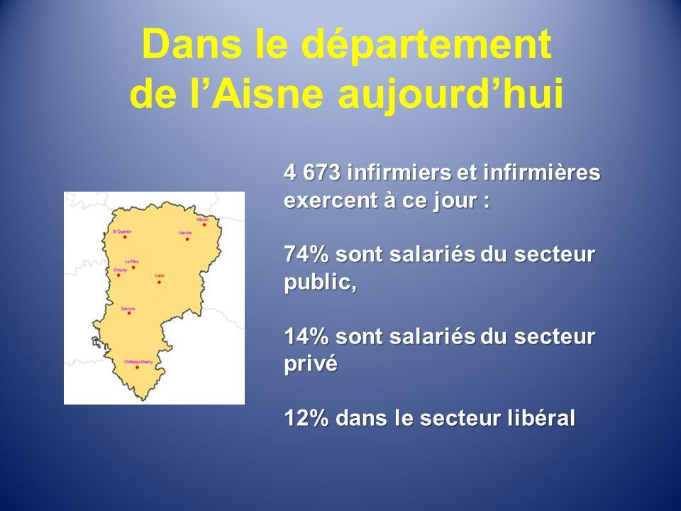 Dans le département de l'Aisne aujourd'hui
