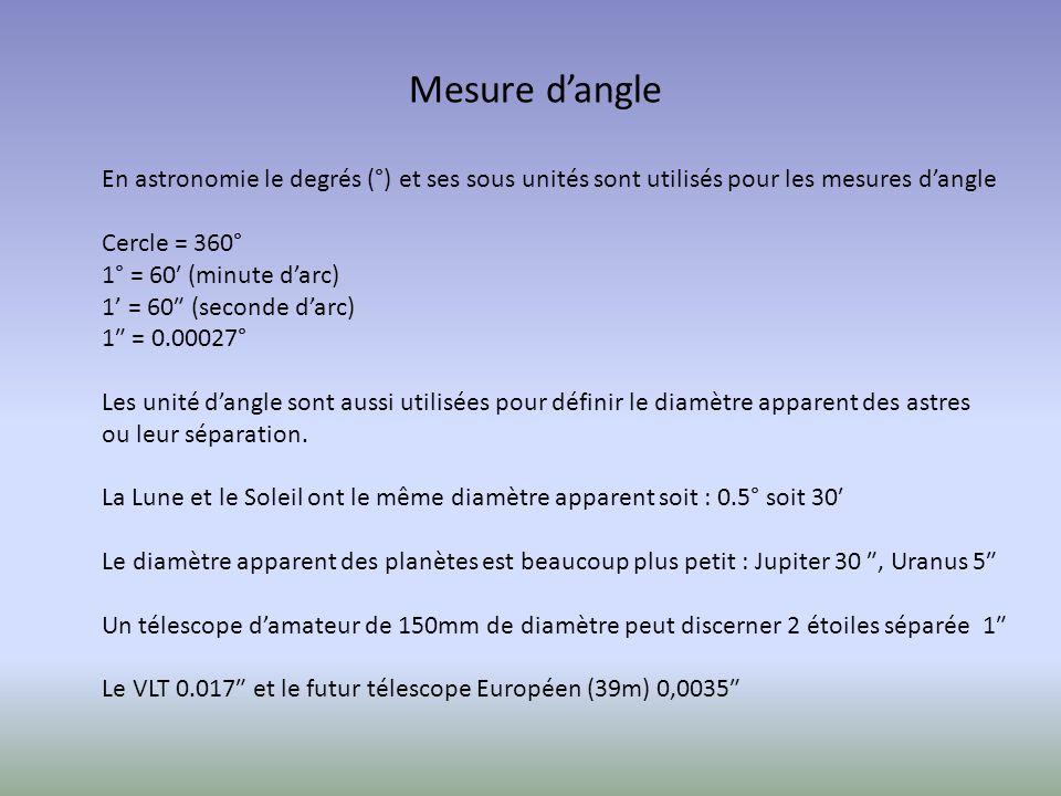 Mesure d'angle En astronomie le degrés (°) et ses sous unités sont utilisés pour les mesures d'angle.