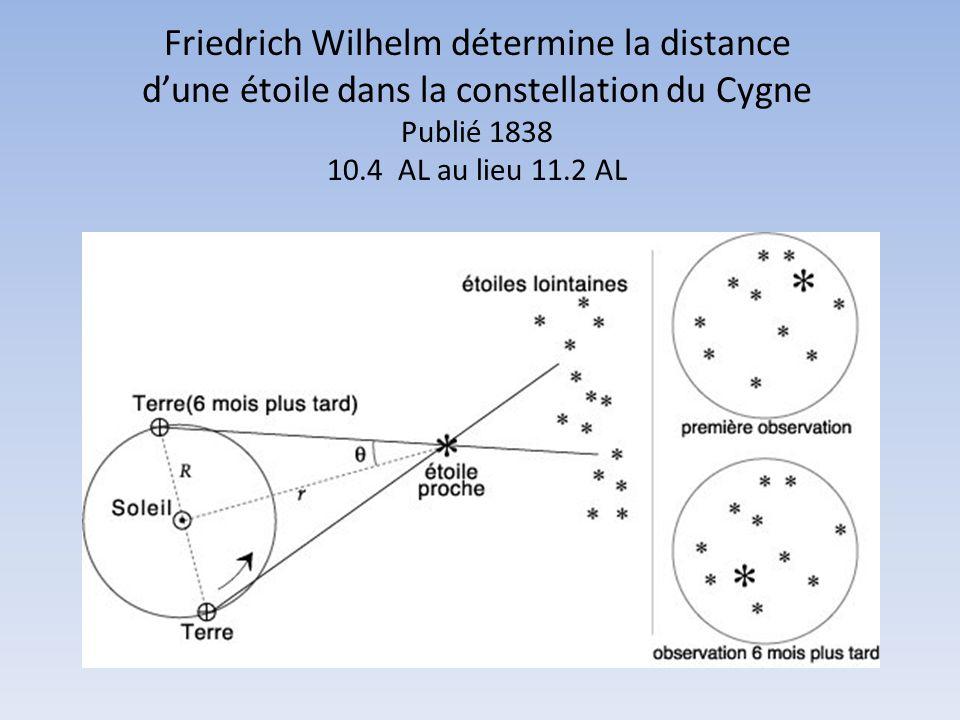 Friedrich Wilhelm détermine la distance d'une étoile dans la constellation du Cygne Publié 1838 10.4 AL au lieu 11.2 AL
