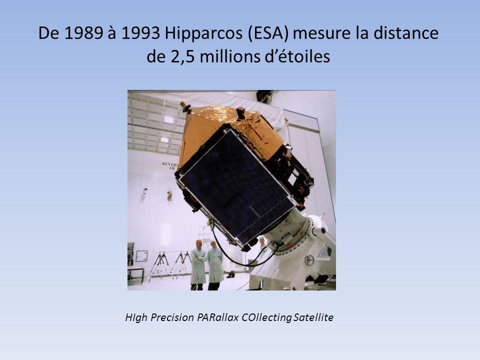 De 1989 à 1993 Hipparcos (ESA) mesure la distance de 2,5 millions d'étoiles