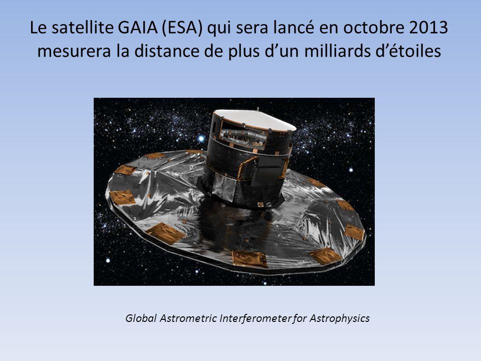 Le satellite GAIA (ESA) qui sera lancé en octobre 2013 mesurera la distance de plus d'un milliards d'étoiles