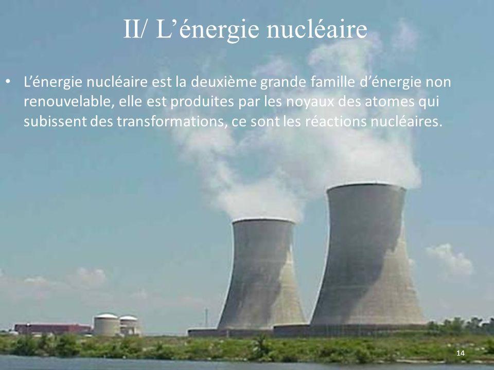 II/ L'énergie nucléaire