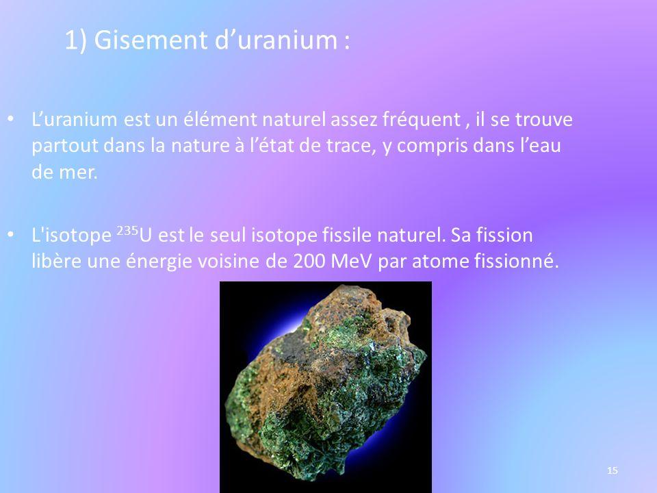 1) Gisement d'uranium :