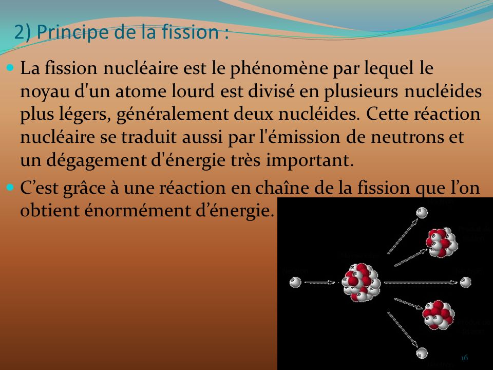 2) Principe de la fission :
