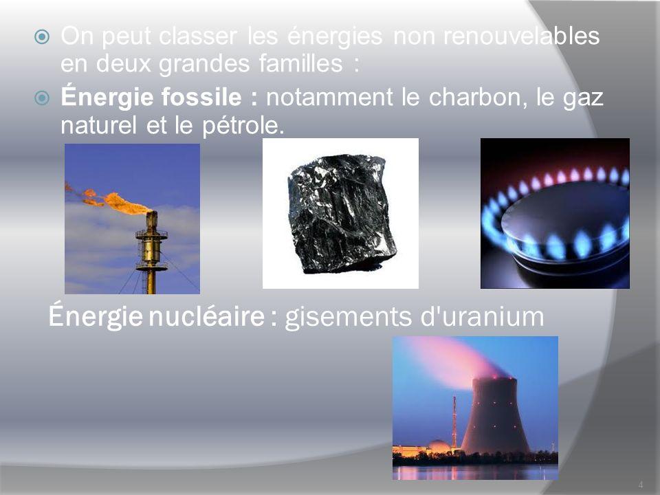 Énergie nucléaire : gisements d uranium