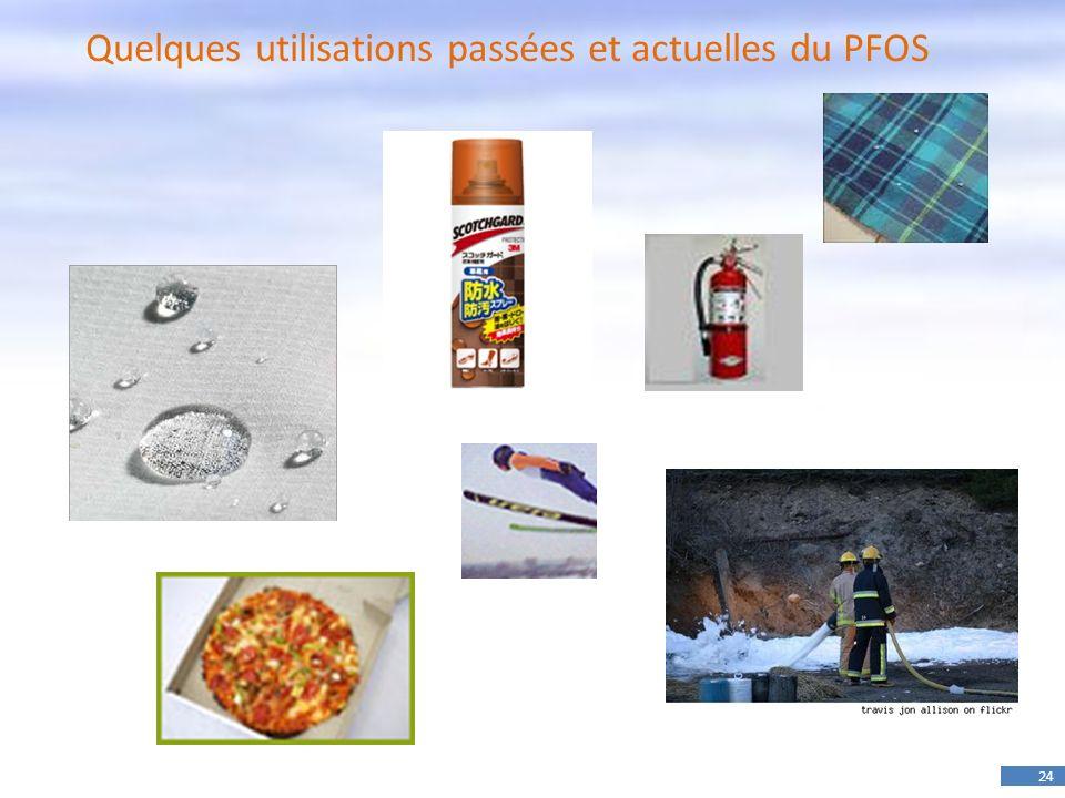 Quelques utilisations passées et actuelles du PFOS