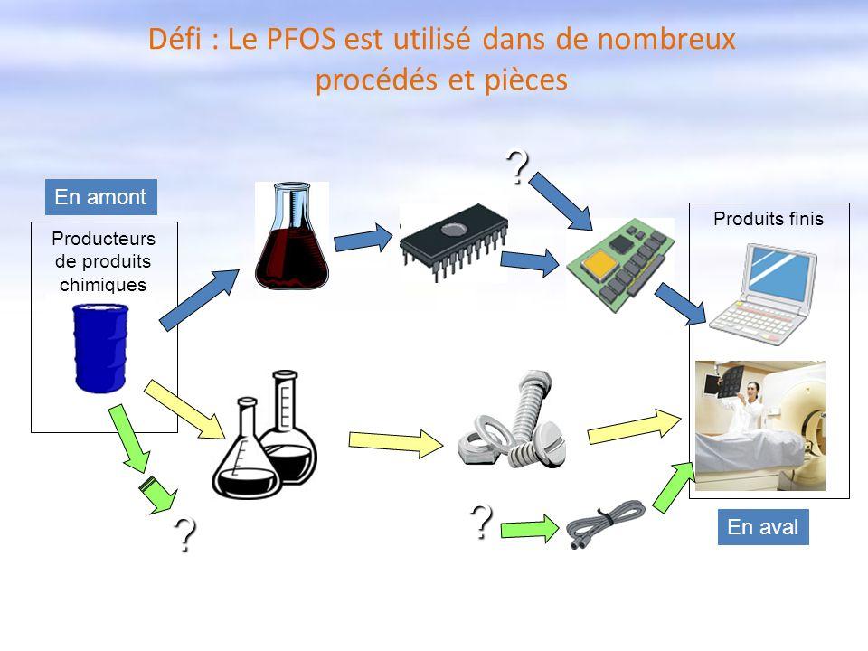 Défi : Le PFOS est utilisé dans de nombreux procédés et pièces