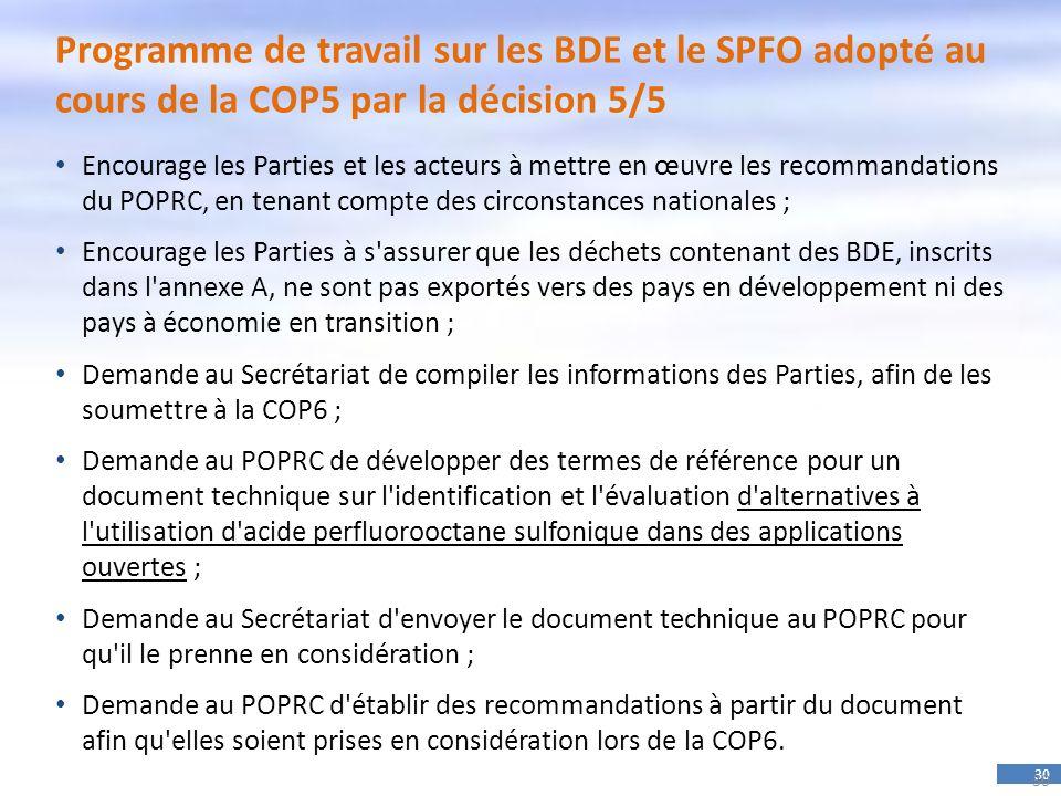 Programme de travail sur les BDE et le SPFO adopté au cours de la COP5 par la décision 5/5