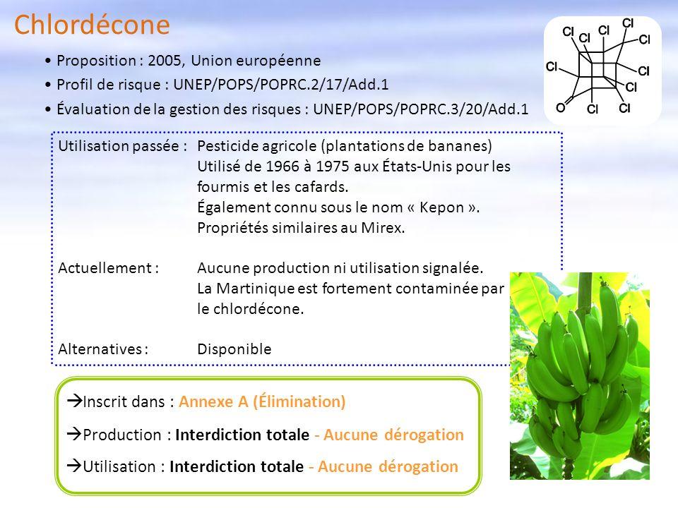 Chlordécone Inscrit dans : Annexe A (Élimination)