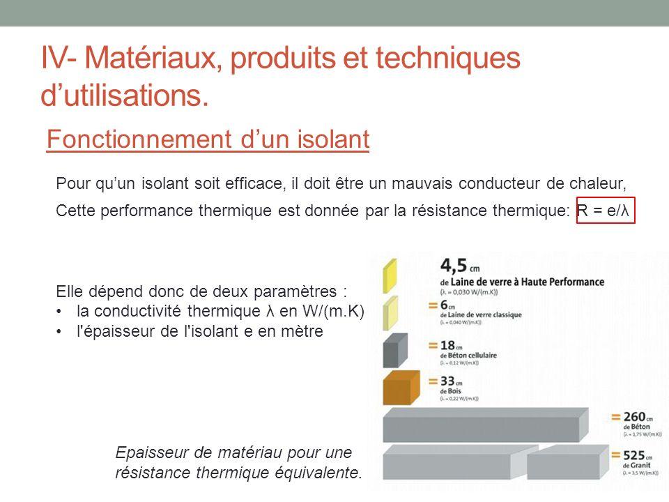isolation thermique et conomies d nergie ppt video online t l charger. Black Bedroom Furniture Sets. Home Design Ideas