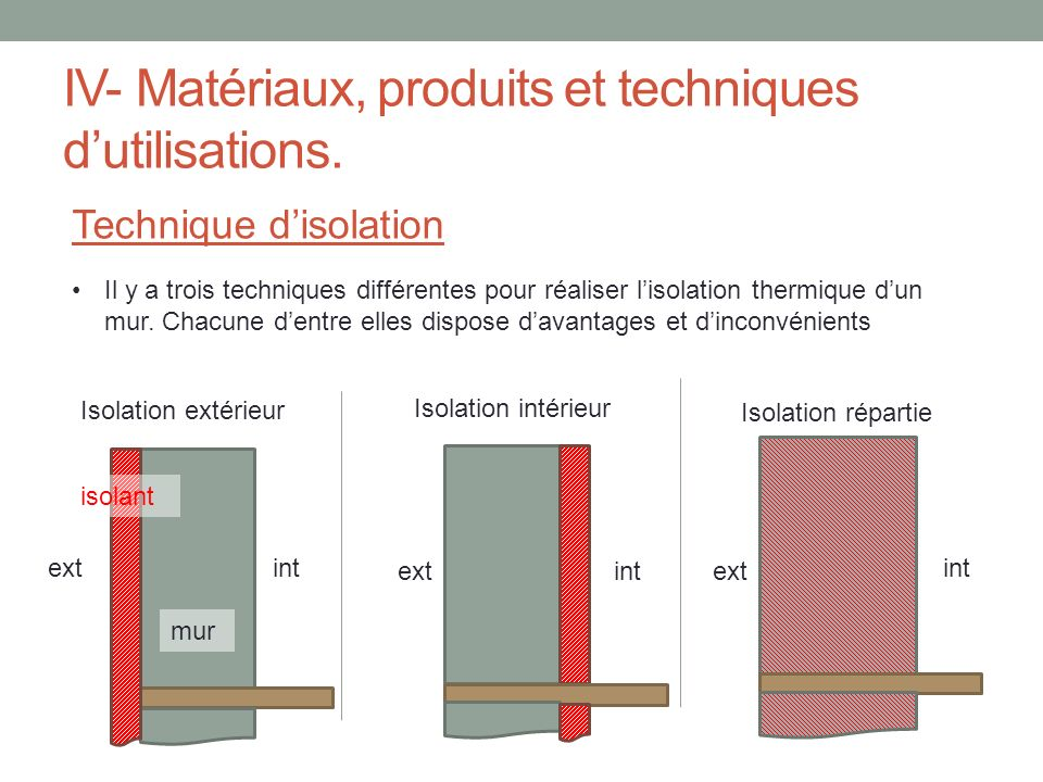 Good Iv Matriaux With Isolation Interieur Ou Exterieur