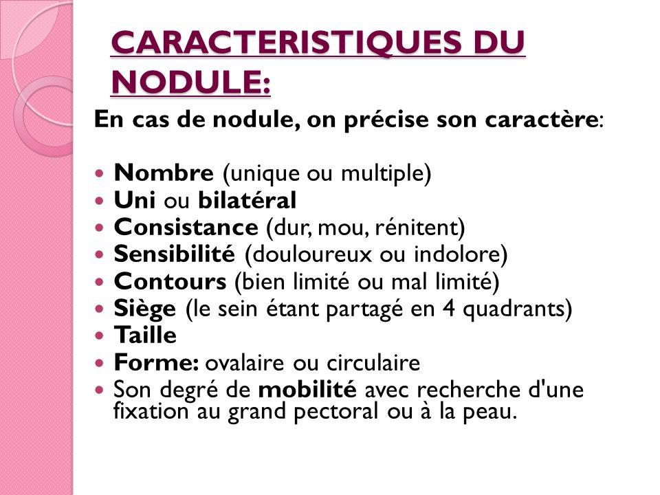 CARACTERISTIQUES DU NODULE: