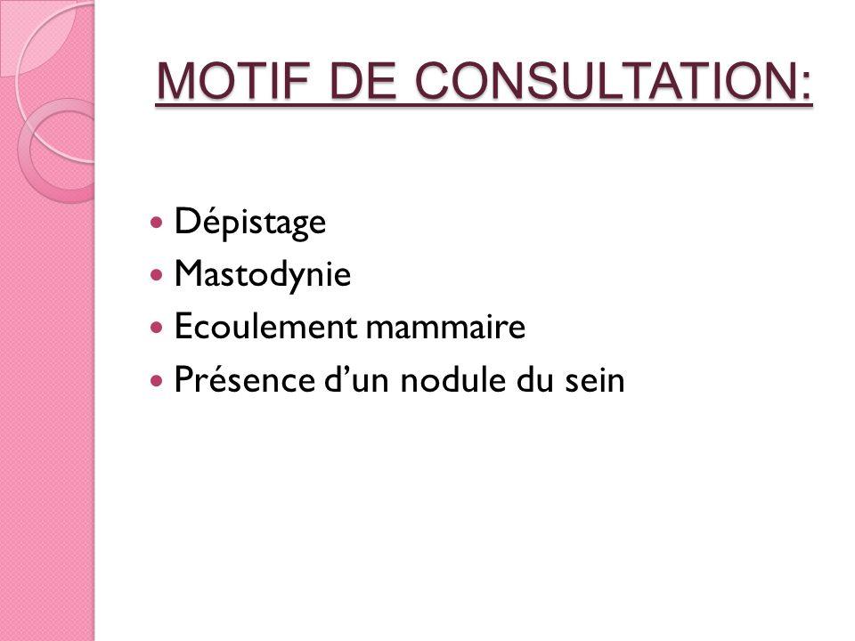MOTIF DE CONSULTATION: