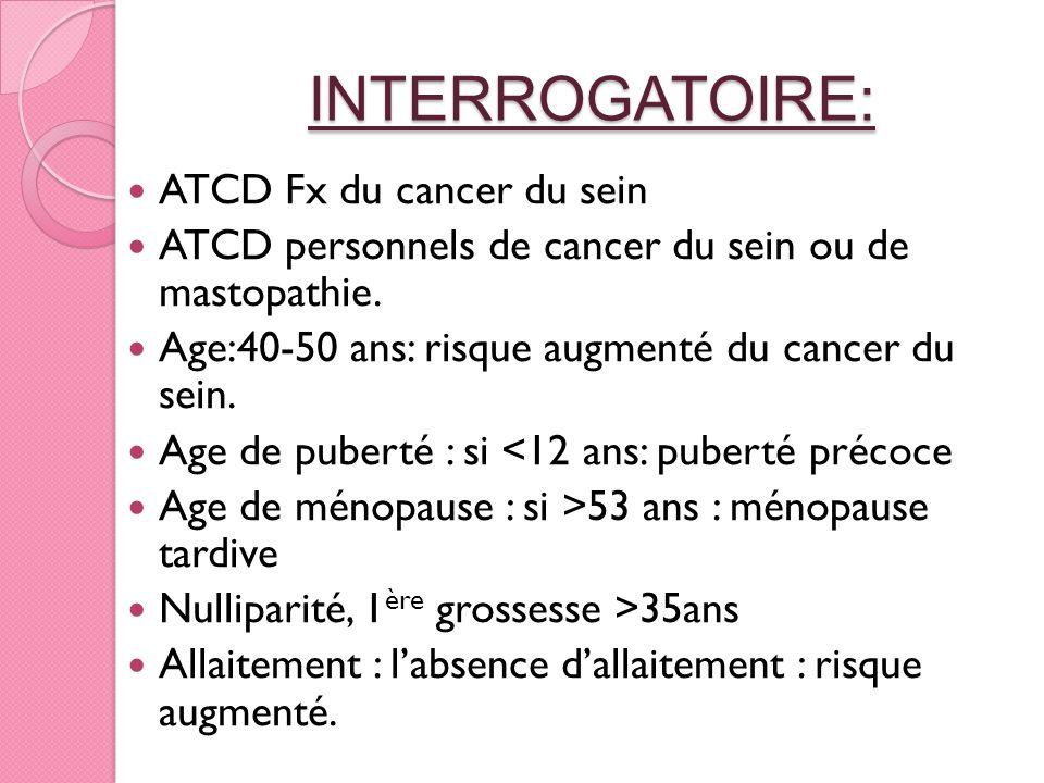 INTERROGATOIRE: ATCD Fx du cancer du sein