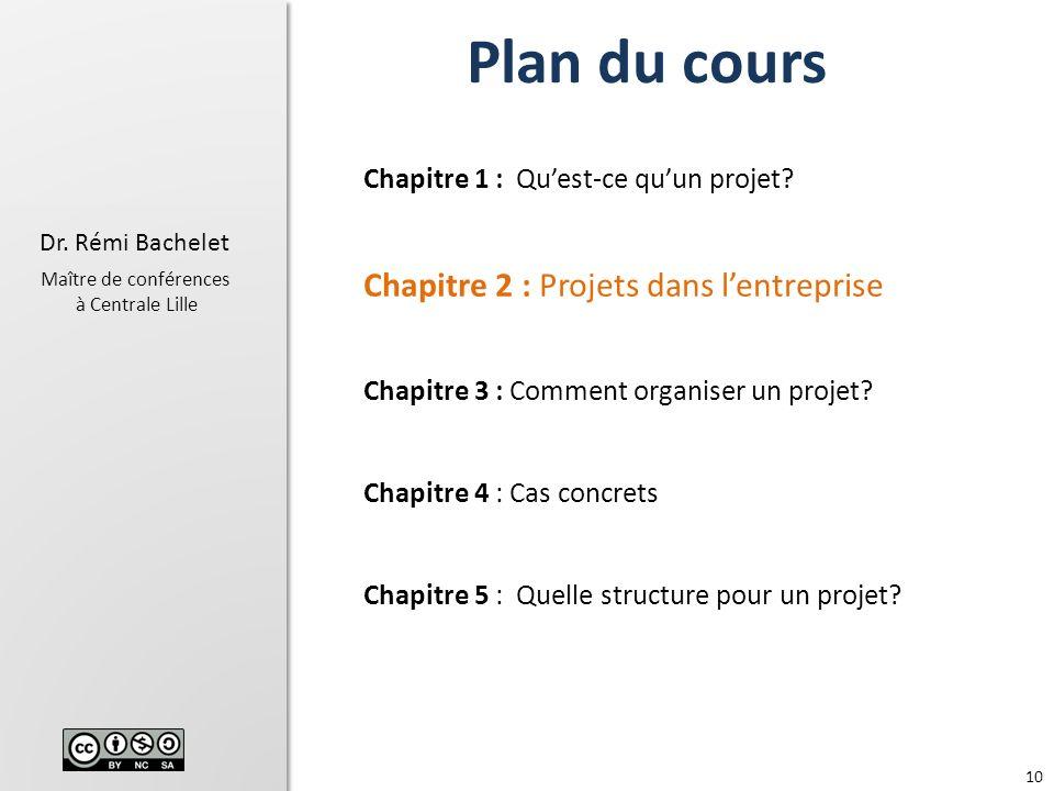 Plan du cours Chapitre 2 : Projets dans l'entreprise