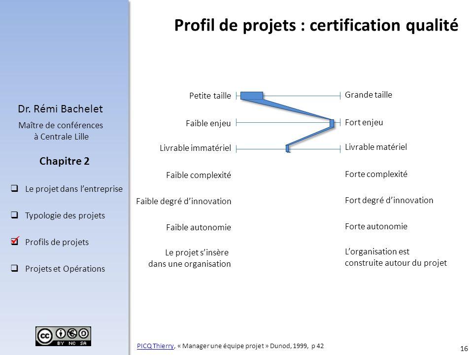 Profil de projets : certification qualité