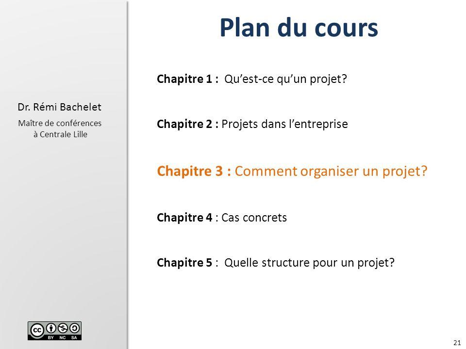 Plan du cours Chapitre 3 : Comment organiser un projet