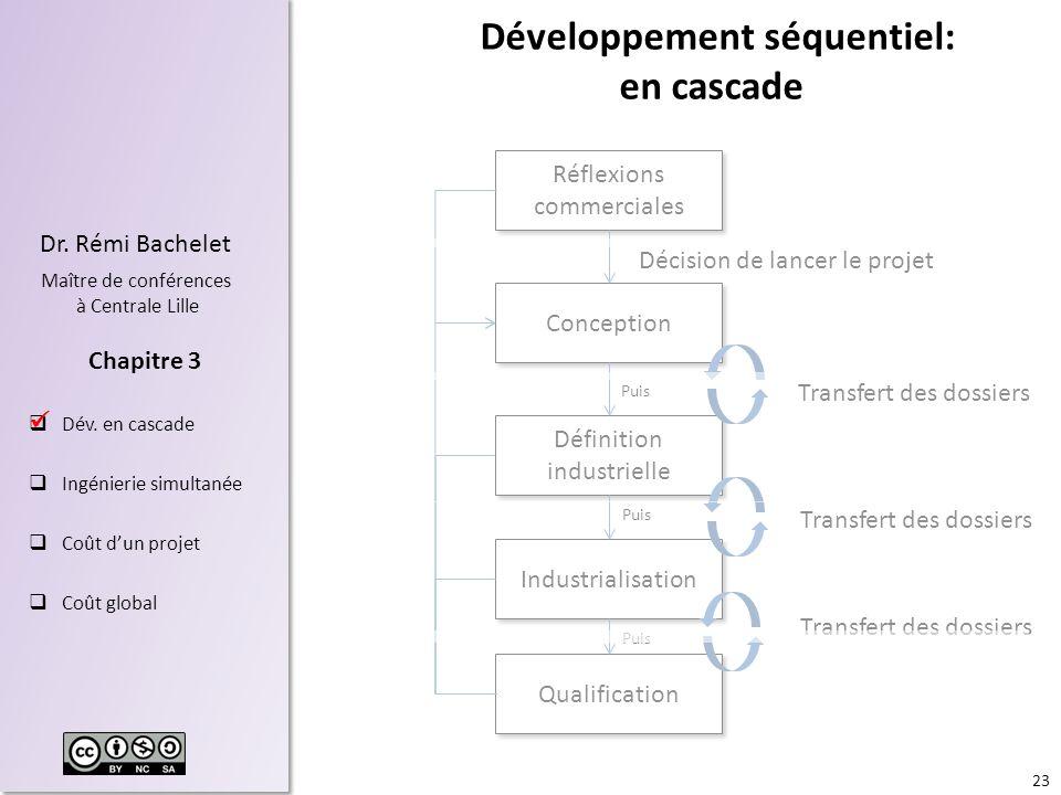Développement séquentiel: en cascade