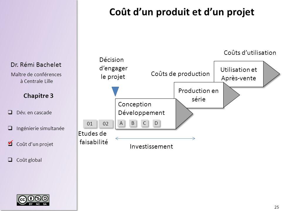 Coût d'un produit et d'un projet