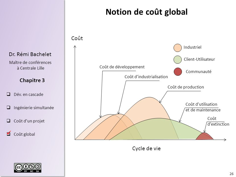 Notion de coût global Coût  Cycle de vie Industriel