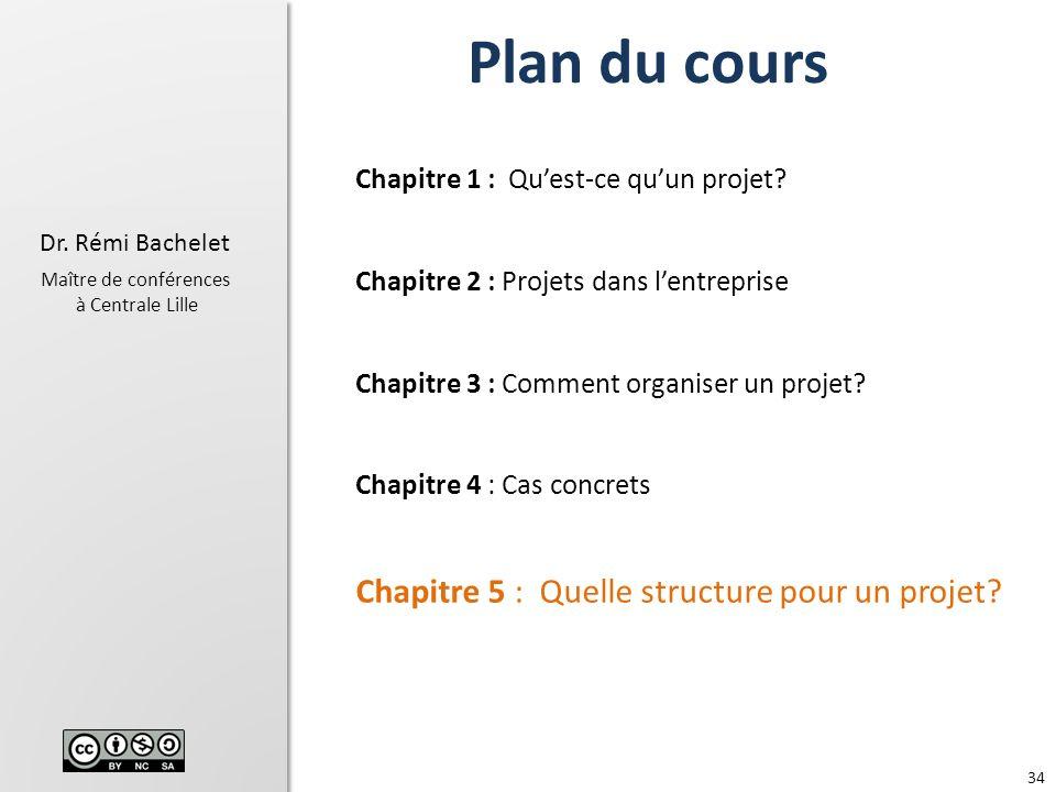 Plan du cours Chapitre 5 : Quelle structure pour un projet