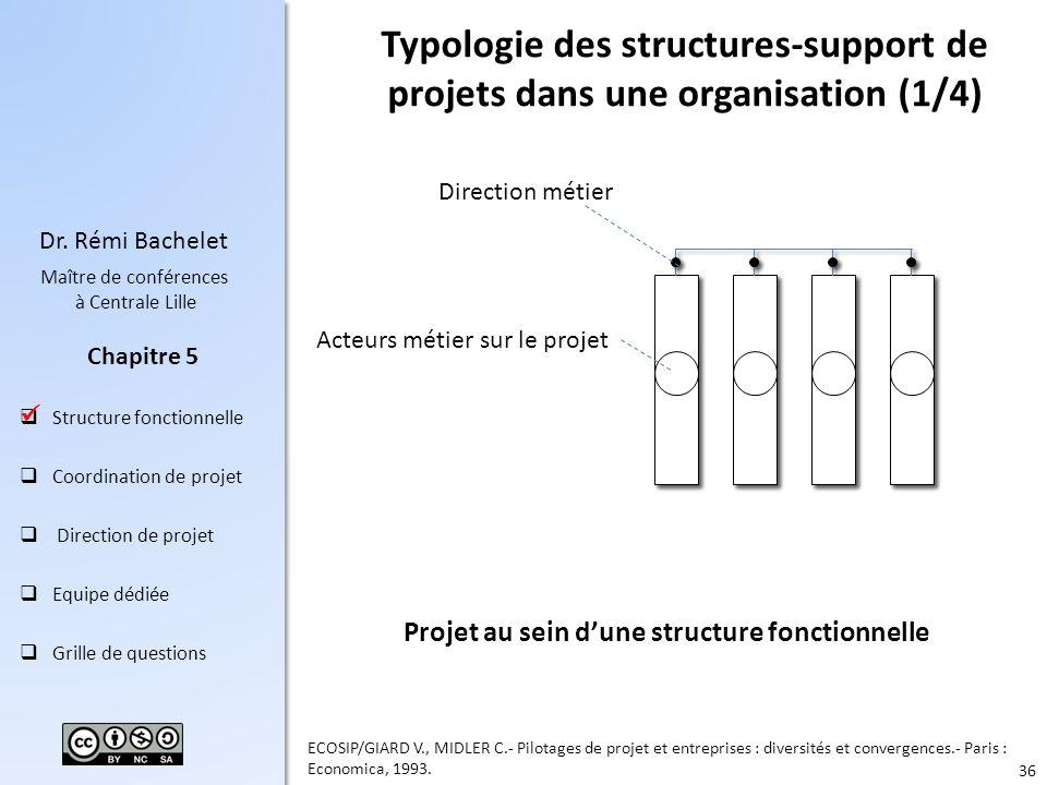 Typologie des structures-support de projets dans une organisation (1/4)
