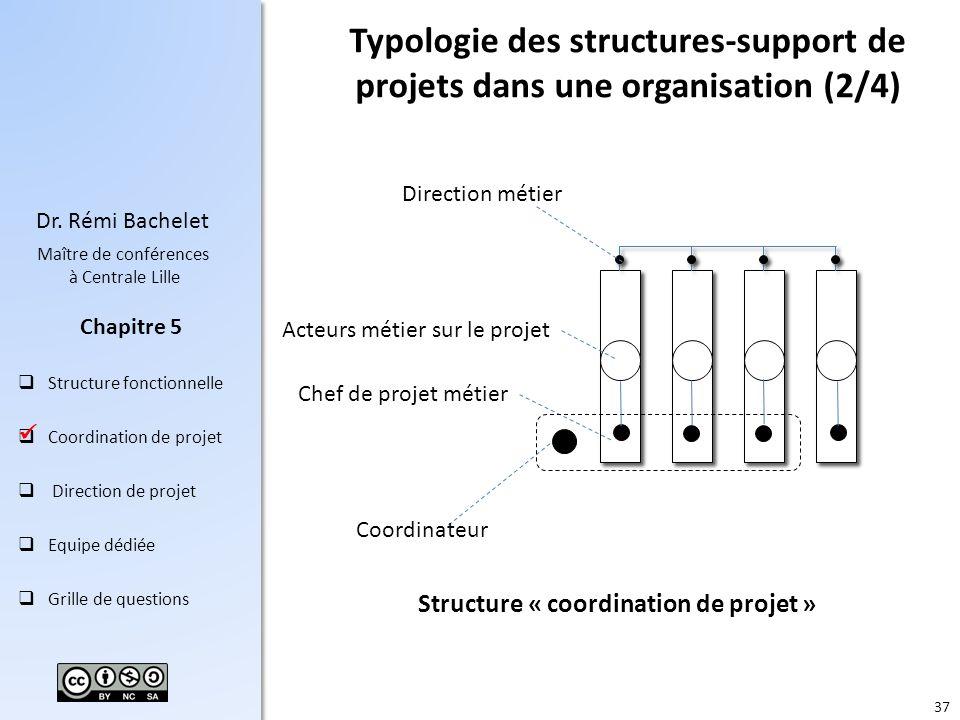 Typologie des structures-support de projets dans une organisation (2/4)