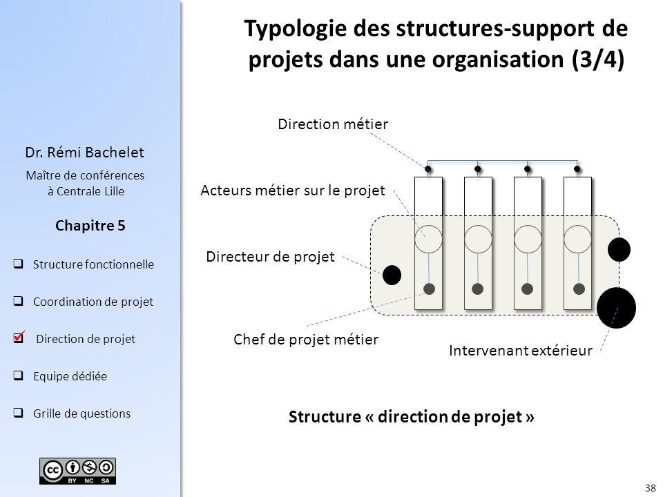 Typologie des structures-support de projets dans une organisation (3/4)