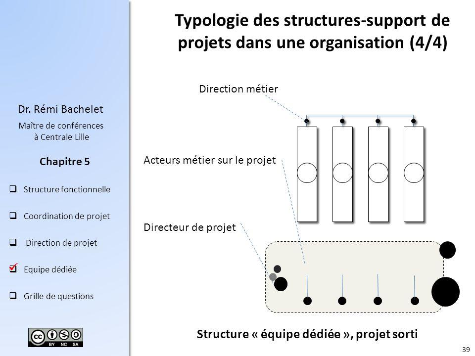Structure « équipe dédiée », projet sorti