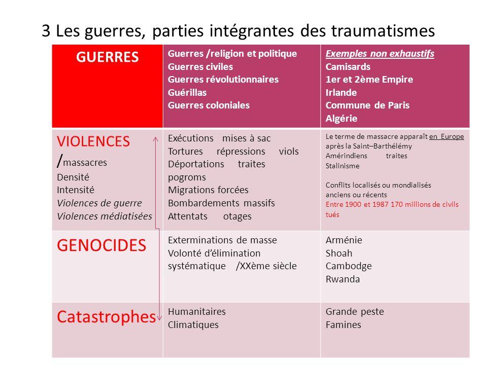 3 Les guerres, parties intégrantes des traumatismes mais.. ….