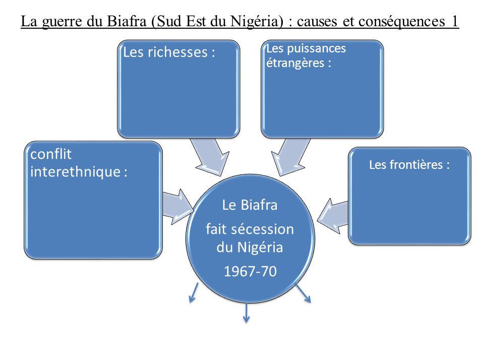 La guerre du Biafra (Sud Est du Nigéria) : causes et conséquences 1