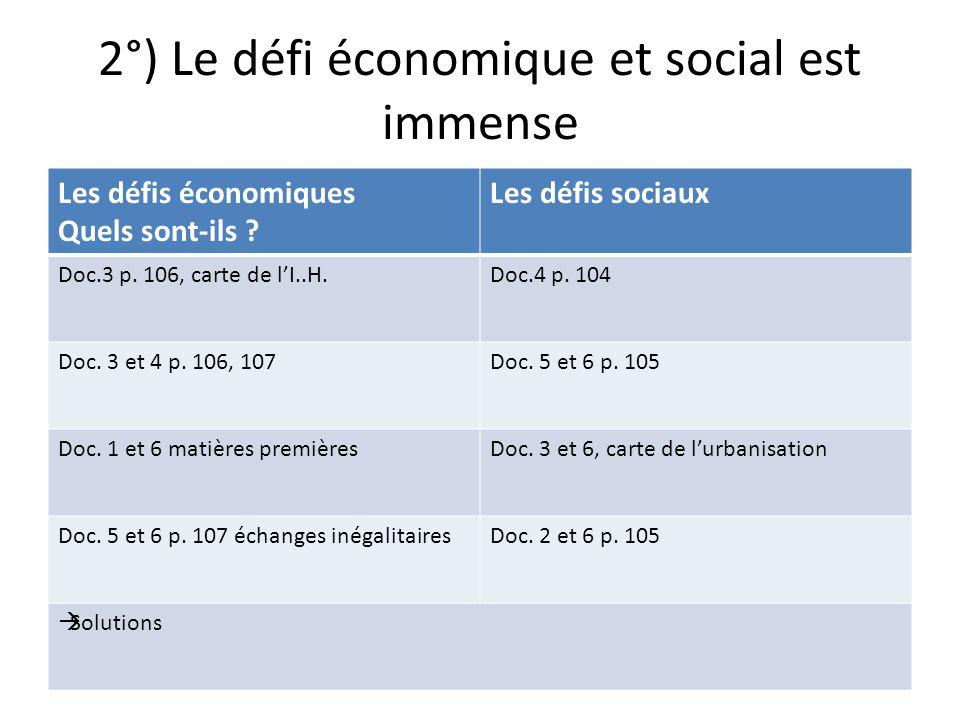2°) Le défi économique et social est immense