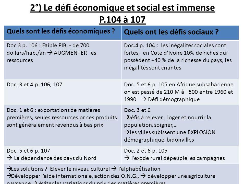 2°) Le défi économique et social est immense P.104 à 107