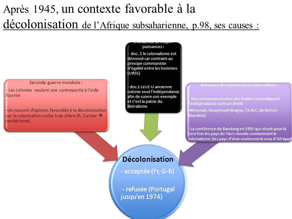 Après 1945, un contexte favorable à la décolonisation de l'Afrique subsaharienne, p.98, ses causes :
