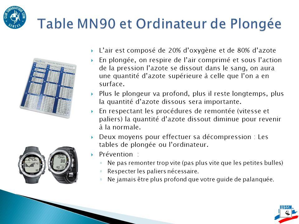Table MN90 et Ordinateur de Plongée