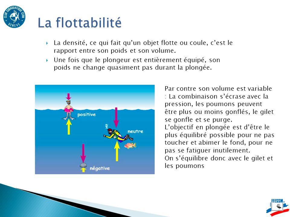 La flottabilité La densité, ce qui fait qu'un objet flotte ou coule, c'est le rapport entre son poids et son volume.