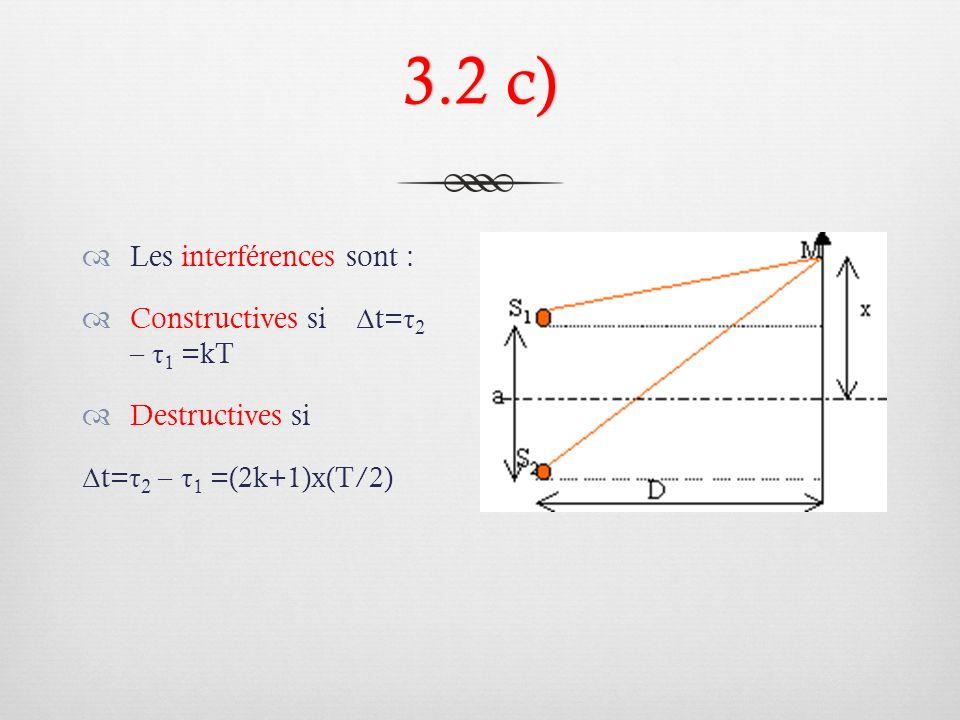 3.2 c) Les interférences sont : Constructives si Δt=τ2 – τ1 =kT
