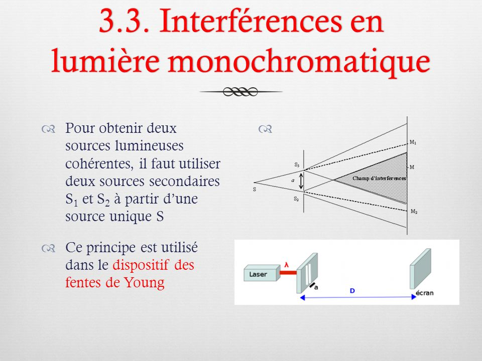 3.3. Interférences en lumière monochromatique