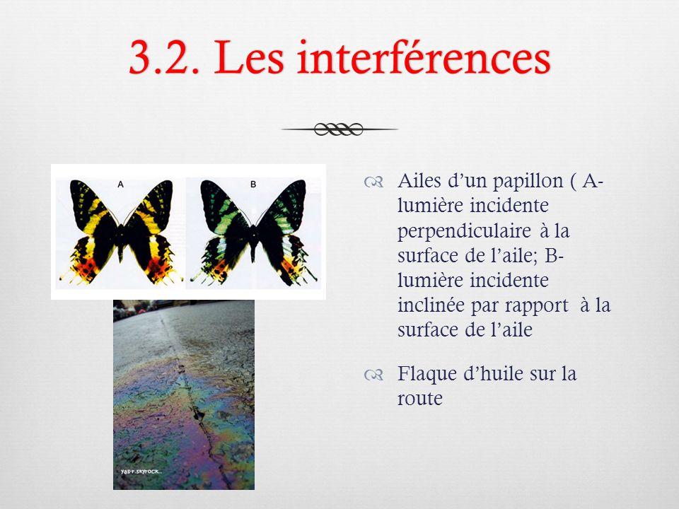 3.2. Les interférences