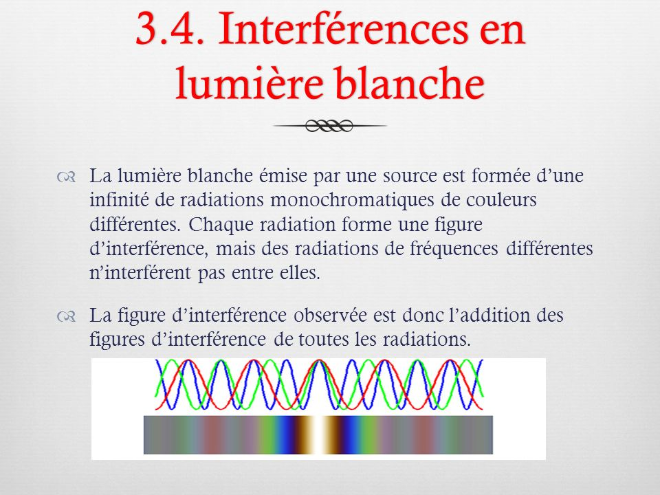 3.4. Interférences en lumière blanche