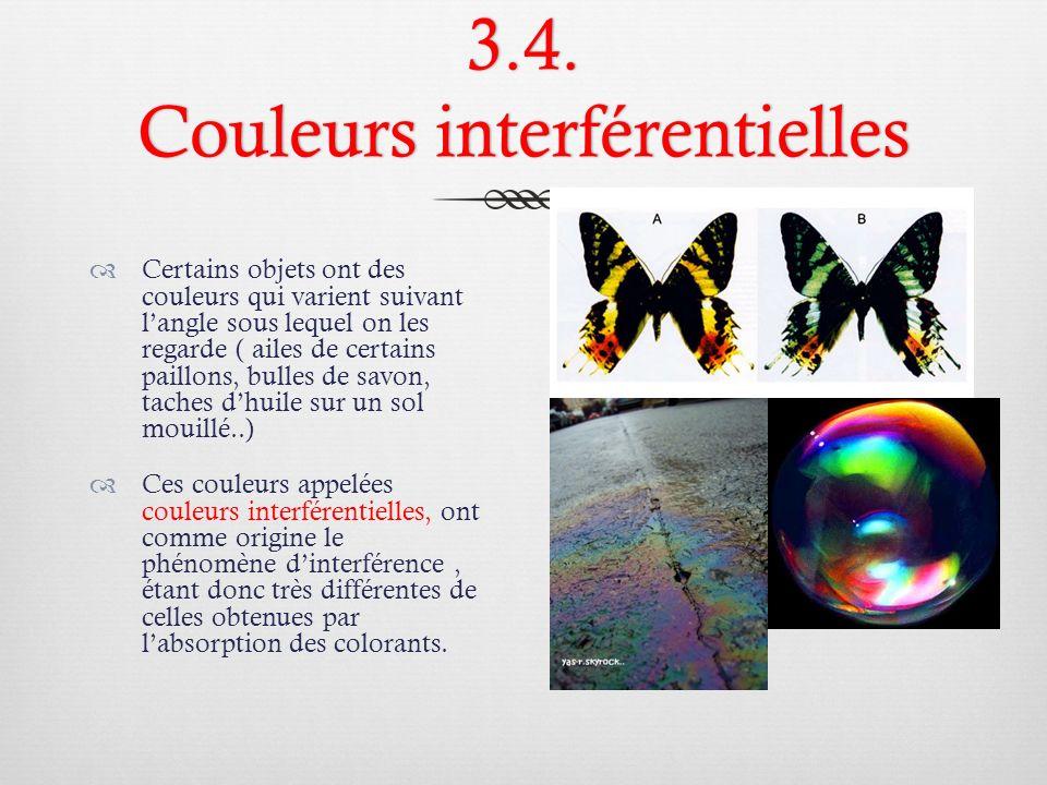 3.4. Couleurs interférentielles
