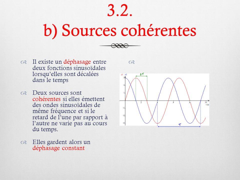 3.2. b) Sources cohérentes Il existe un déphasage entre deux fonctions sinusoïdales lorsqu'elles sont décalées dans le temps.