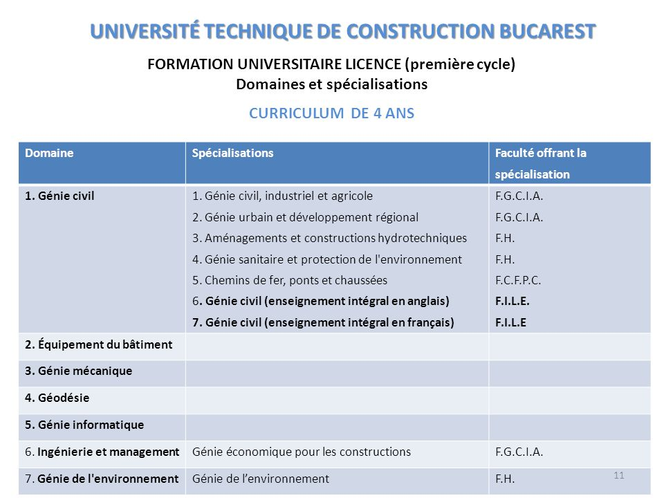 UNIVERSITÉ TECHNIQUE DE CONSTRUCTION BUCAREST